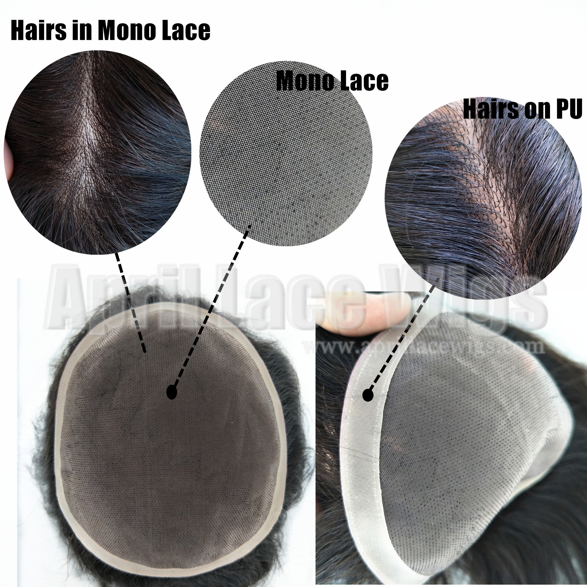 Mono lace and PU around hair topper