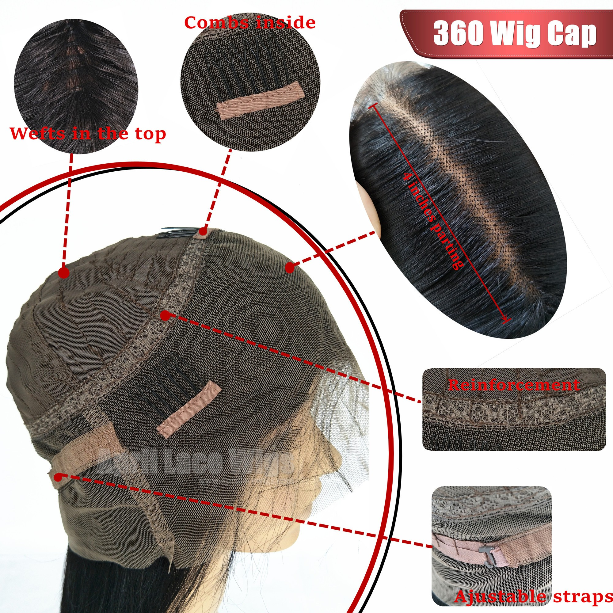 360 cap construction